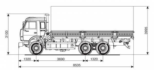 Камаз 53215.